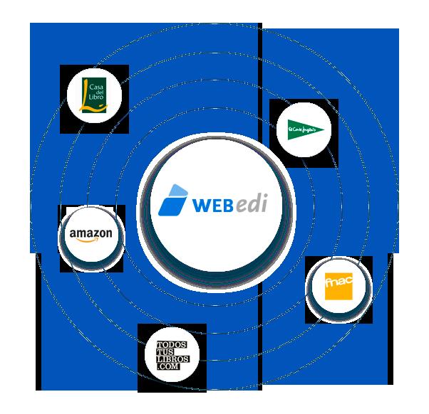 conexion webedi